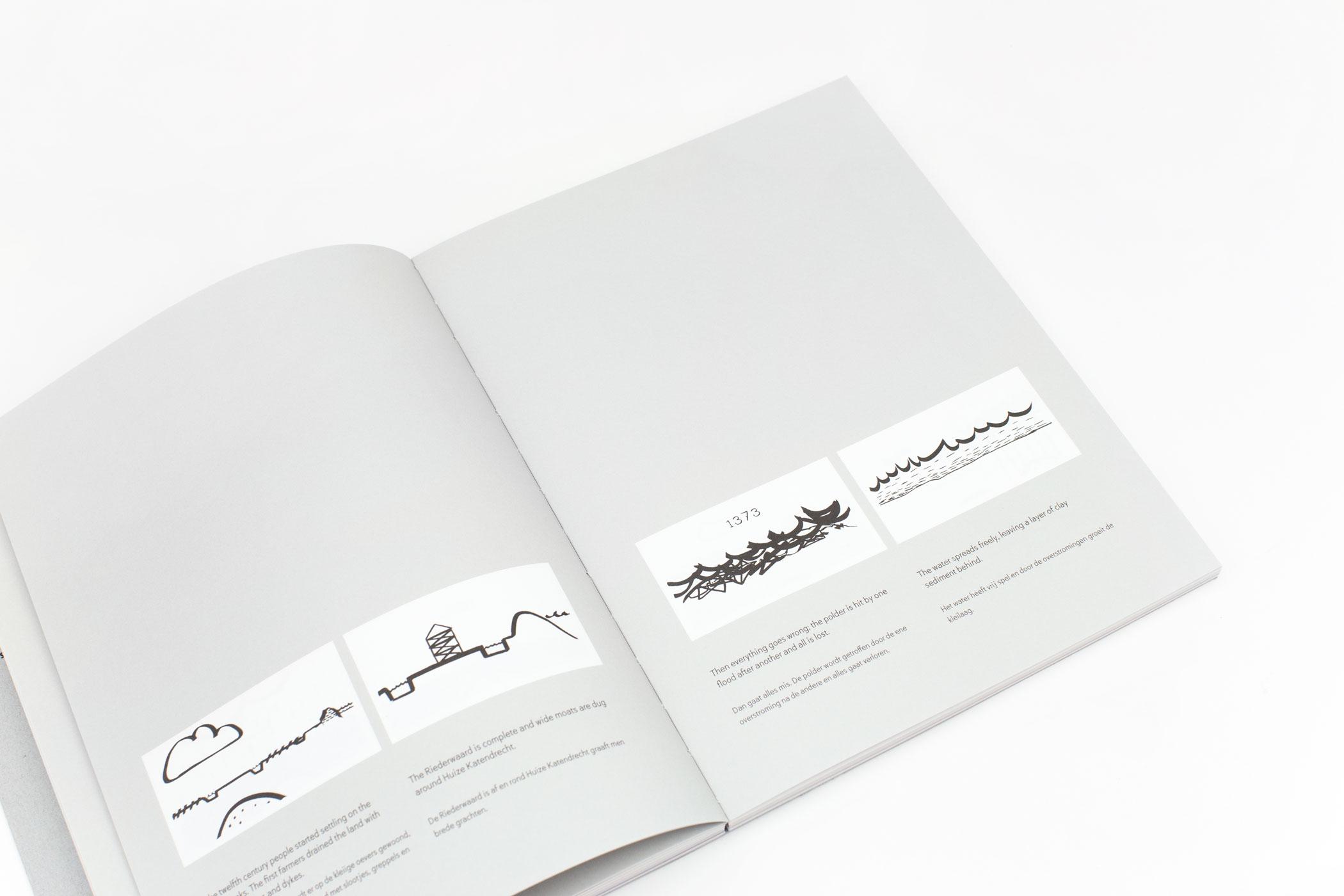 Wapke Feenstra kwam naar De Monsterkamer om papier uit te zoeken voor het boek Boerenzij | The Rural Side.